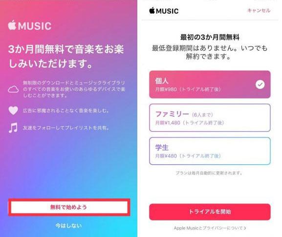 Music 共有 apple ファミリー